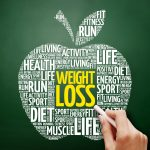 Physiotherapy and Weight Loss